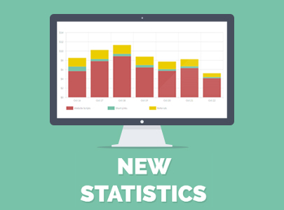 Friss statisztika